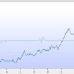 Dive Log Data No.147
