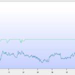Dive Log Data No.154