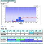 金熊寺の観測データ
